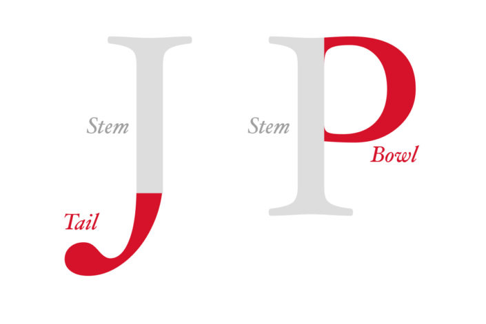 J and P letter form examples for Simplicity and Perception
